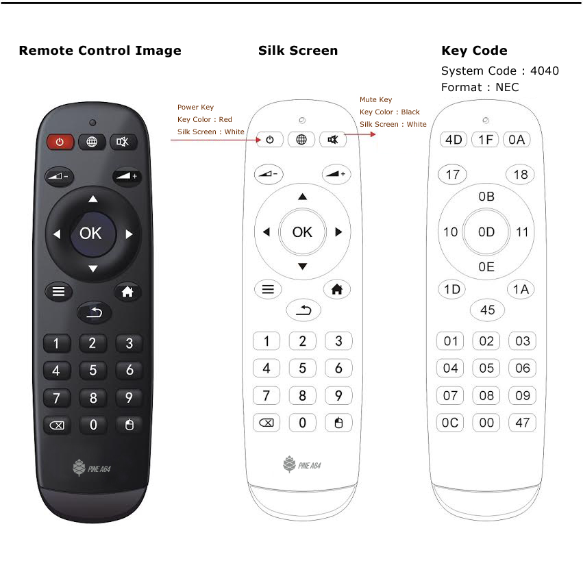Remote for Android?